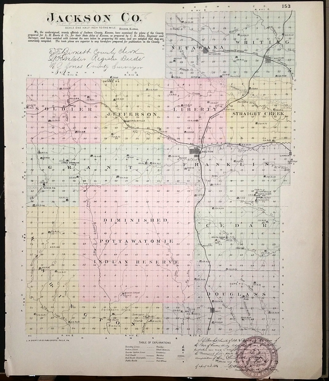 Jackson County Colorado Map.Map Jackson County Kansas Backed With Whiting Jackson Co